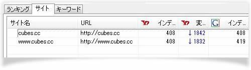 アメブロデザイン変更お任せください!ホームページデザインCUBES-Yahoo検索順位